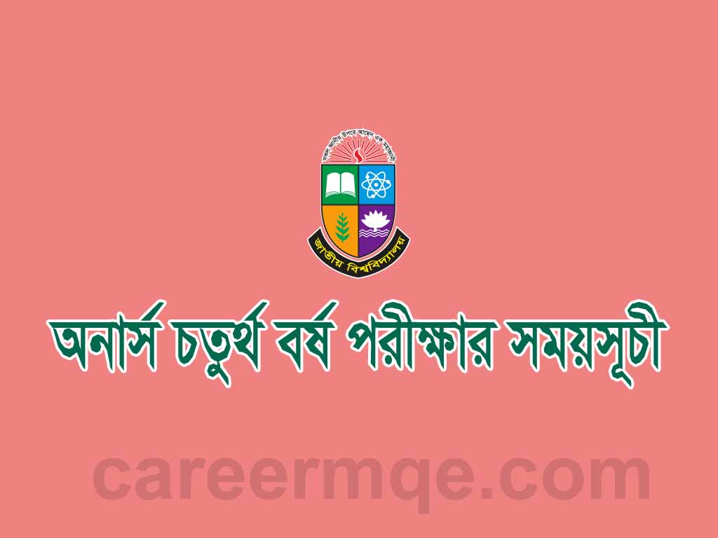 Honours 4th Year Exam Routine 2020